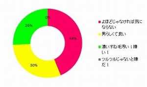 shinquestionnaire1